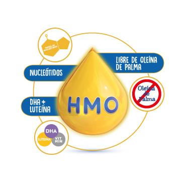 Similac - Etapa 3, Formula Infantil con Hierro para Niños de 1 a 3 Años, Contiene DHA, HMO - 400g