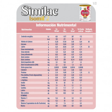 Isomil - Etapa 2, Formula Infantil a Base de Proteina de Soya,  para Niños de 1 a 3 Años - 850g